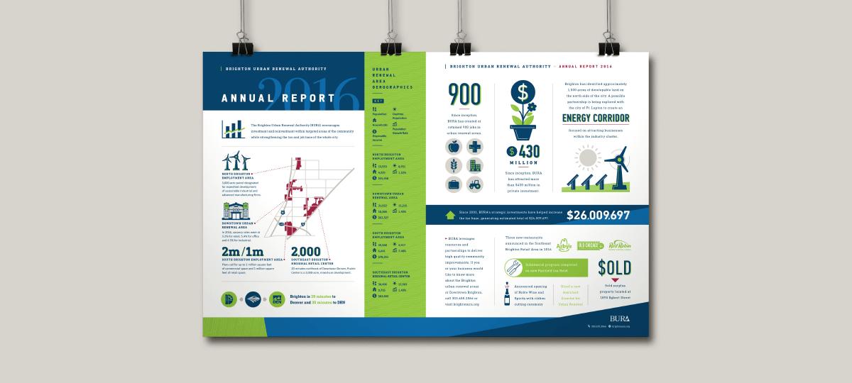 BURA infographic designed by ozzmata