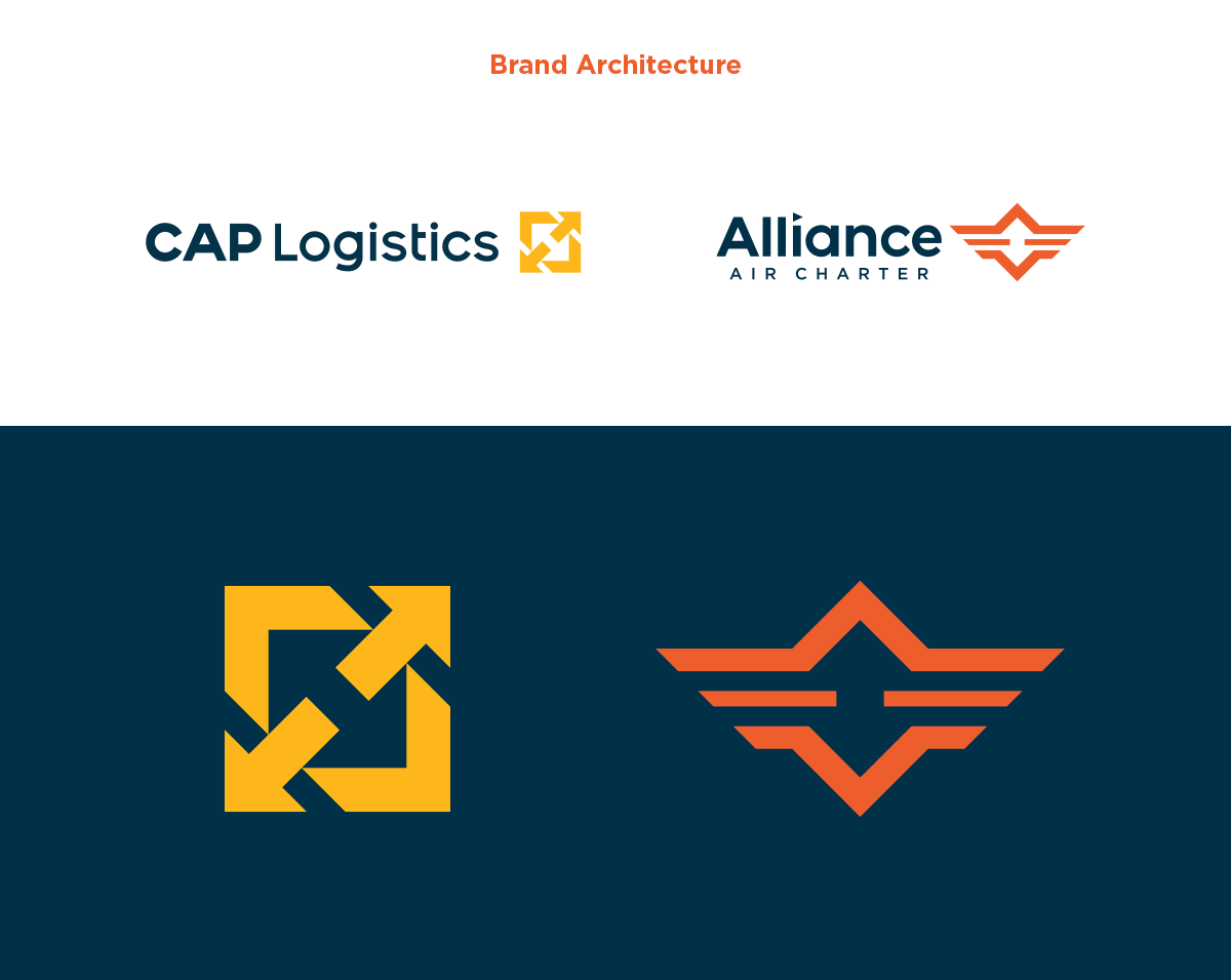 Alliance Air Charter | Brand Architecture | Design by Ozzmata.com